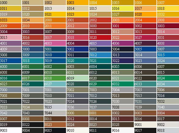 Unsichtbare Tur E Serie Oberflachen Farben